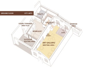 ground floor CITY ARTS